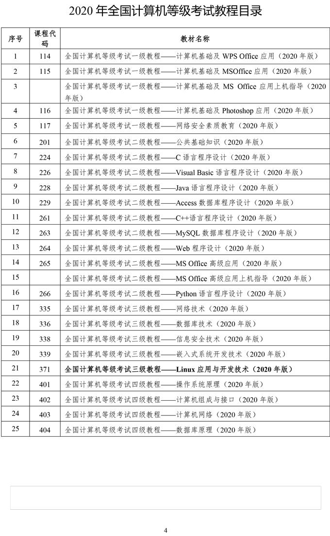 计算机三级报名时间_四川省2020年9月全国计算机等级考试(NCRE)报考通告-四川省教育考试院